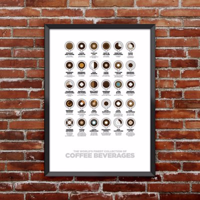 Coffee Recipes Art Print - 30 diagrammatic recipes allow anyone to be their own barista