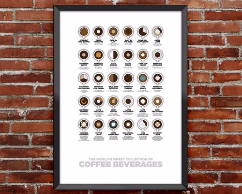 Coffee Recipes Art Print