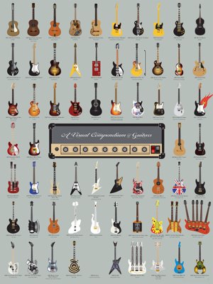 Famous Guitars - Art Print - 64 famed guitars culled from over 75 years of rock 'n' roll history