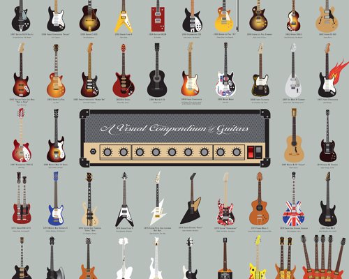 Famous Guitars - Art Print
