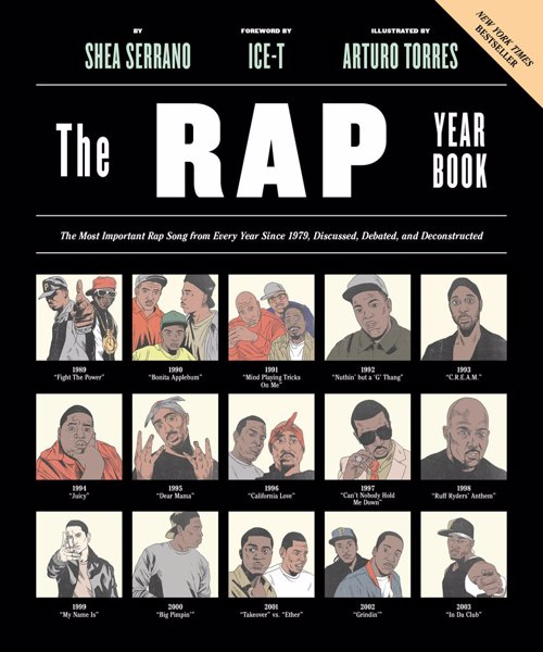 The Rap Year Book - The Most Important Rap Song From Every Year Since 1979, Discussed, Debated, and Deconstructed